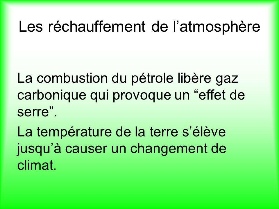 Les réchauffement de latmosphère La combustion du pétrole libère gaz carbonique qui provoque un effet de serre.