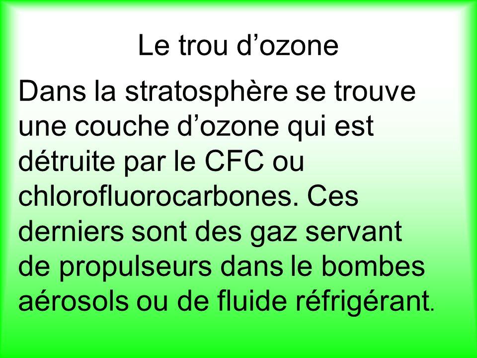 Le trou dozone Dans la stratosphère se trouve une couche dozone qui est détruite par le CFC ou chlorofluorocarbones.