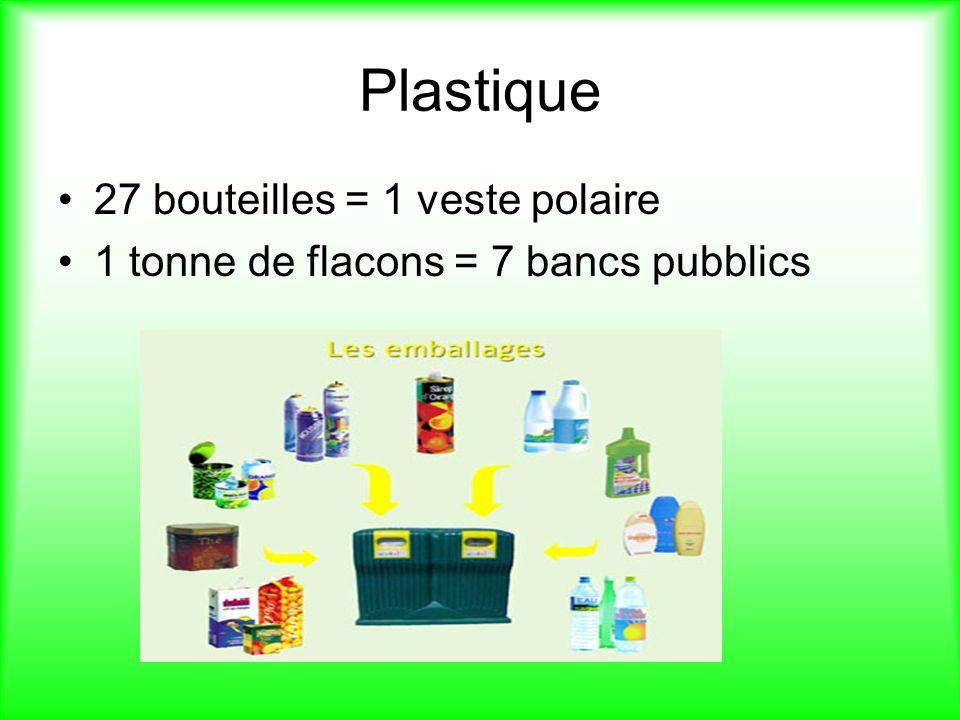 Plastique 27 bouteilles = 1 veste polaire 1 tonne de flacons = 7 bancs pubblics