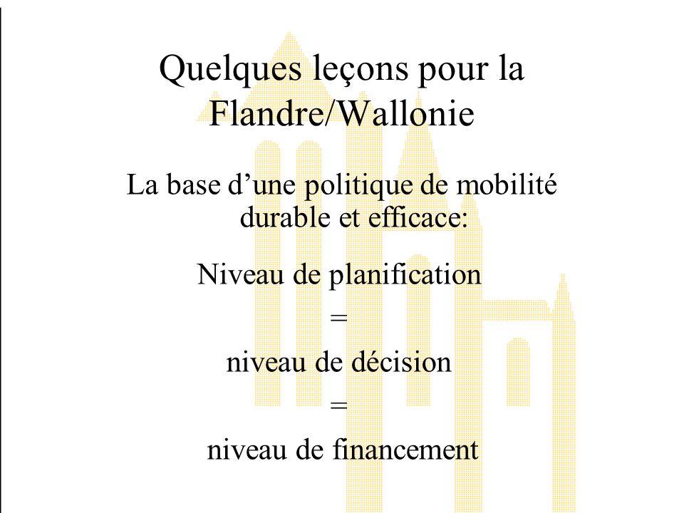 Quelques leçons pour la Flandre/Wallonie La base dune politique de mobilité durable et efficace: Niveau de planification = niveau de décision = niveau de financement