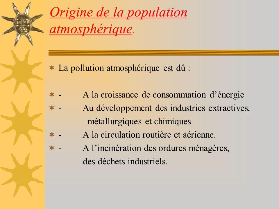 Origine de la population atmosphérique.
