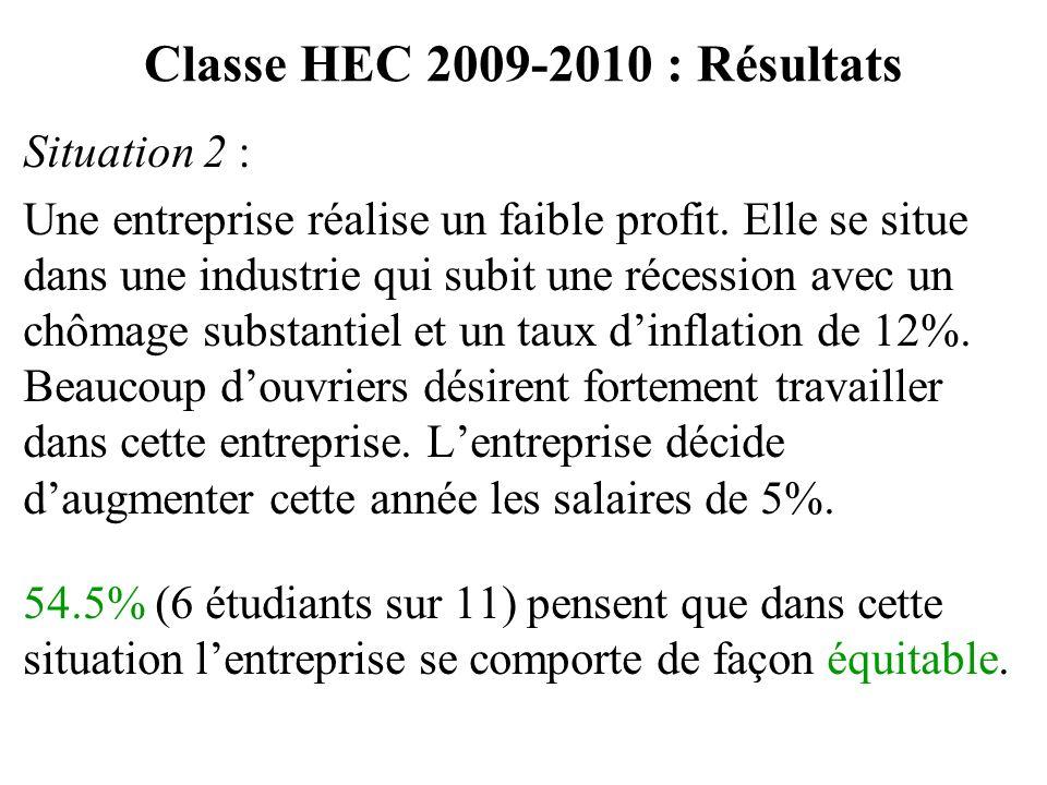 Classe HEC 2006-2007 : Résultats Situation 1 : Une entreprise réalise un faible profit.