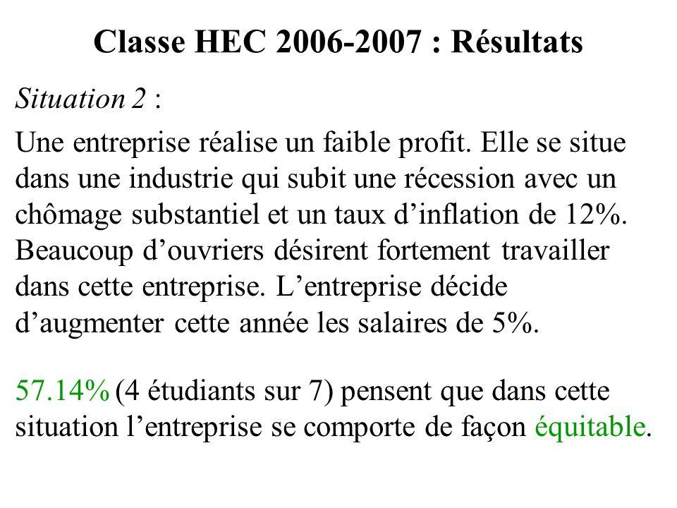 Classe HEC 2004-2005 : Résultats Situation 1 : Une entreprise réalise un faible profit.