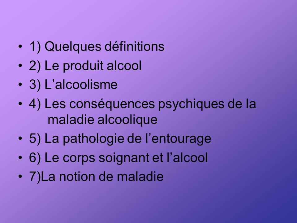 1) Quelques définitions 2) Le produit alcool 3) Lalcoolisme 4) Les conséquences psychiques de la maladie alcoolique 5) La pathologie de lentourage 6)