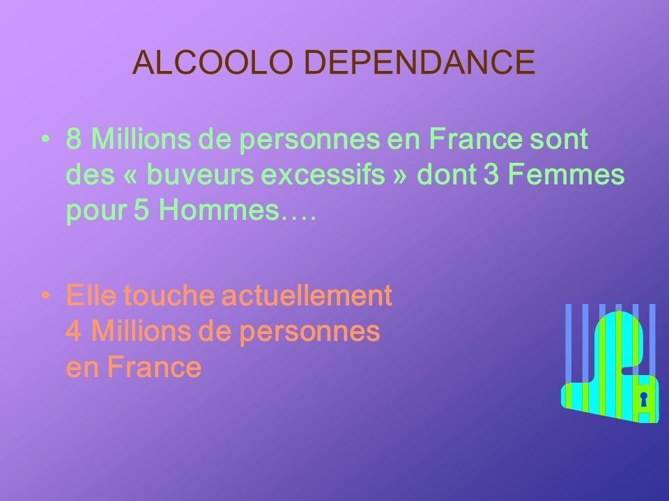 ALCOOLO DEPENDANCE 8 Millions de personnes en France sont des « buveurs excessifs » dont 3 Femmes pour 5 Hommes…. Elle touche actuellement 4 Millions