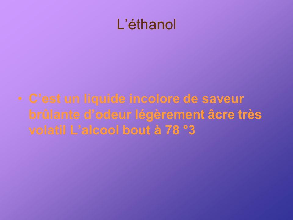 Léthanol Cest un liquide incolore de saveur brûlante dodeur légèrement âcre très volatil Lalcool bout à 78 °3