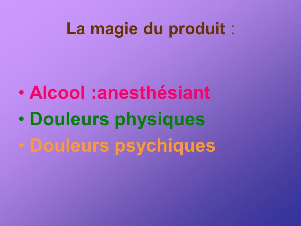La magie du produit : Alcool :anesthésiant Douleurs physiques Douleurs psychiques
