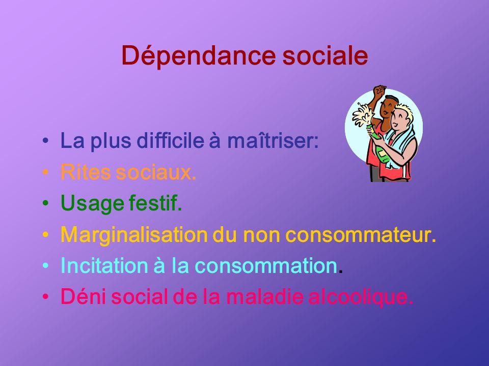 Dépendance sociale La plus difficile à maîtriser: Rites sociaux. Usage festif. Marginalisation du non consommateur. Incitation à la consommation. Déni