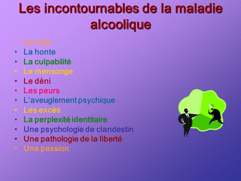 Les incontournables de la maladie alcoolique La fuite La honte La culpabilité Le mensonge Le déni Les peurs Laveuglement psychique Les excès La perple