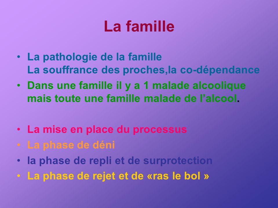 La famille La pathologie de la famille La souffrance des proches,la co-dépendance Dans une famille il y a 1 malade alcoolique mais toute une famille m