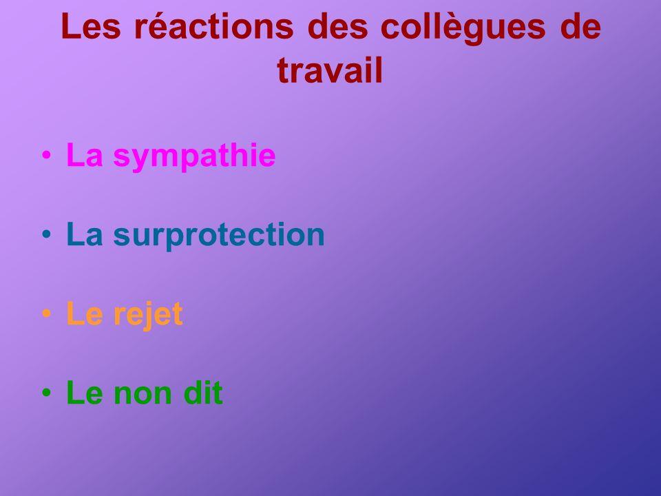 Les réactions des collègues de travail La sympathie La surprotection Le rejet Le non dit