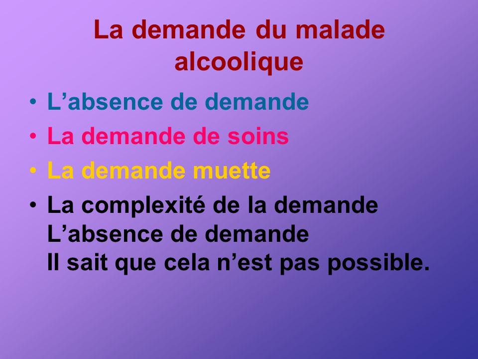 La demande du malade alcoolique Labsence de demande La demande de soins La demande muette La complexité de la demande Labsence de demande Il sait que