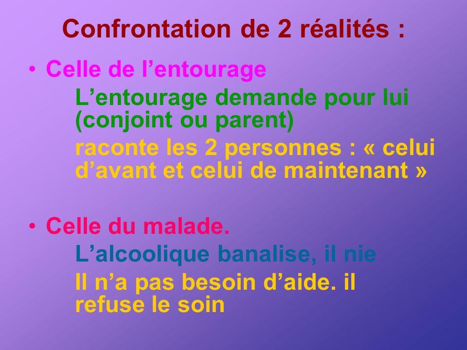 Confrontation de 2 réalités : Celle de lentourage Lentourage demande pour lui (conjoint ou parent) raconte les 2 personnes : « celui davant et celui d