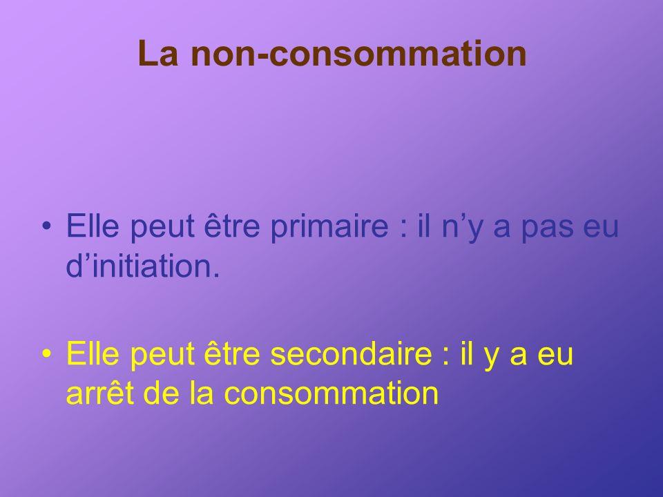 La non-consommation Elle peut être primaire : il ny a pas eu dinitiation. Elle peut être secondaire : il y a eu arrêt de la consommation