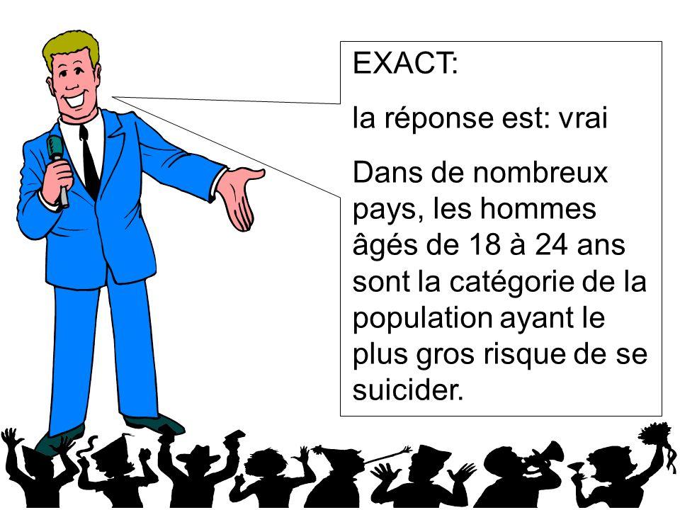 Sixième affirmation: « Les jeunes garçons sont la population la plus touchée par le suicide » A : FauxB : VraiC: Possible ACB
