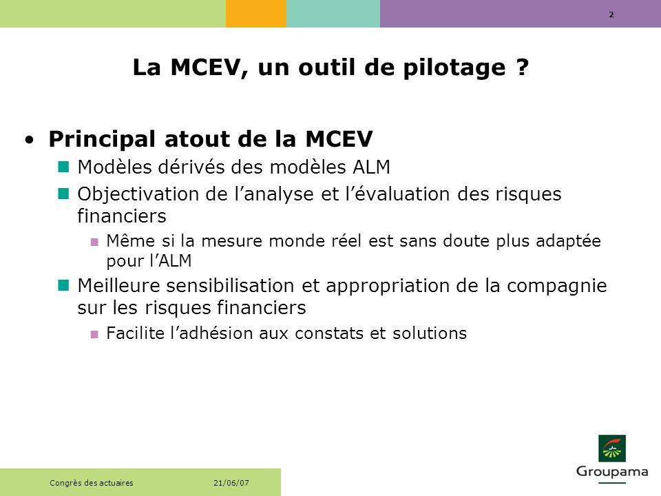 21/06/07 2 Congrès des actuaires La MCEV, un outil de pilotage ? Principal atout de la MCEV nModèles dérivés des modèles ALM nObjectivation de lanalys
