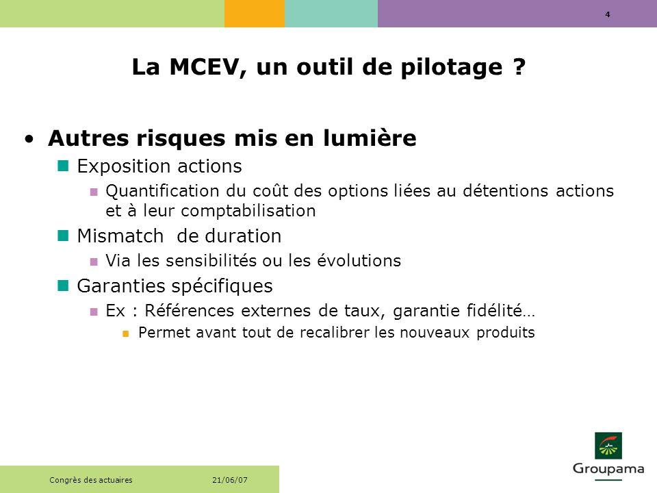 21/06/07 4 Congrès des actuaires La MCEV, un outil de pilotage .