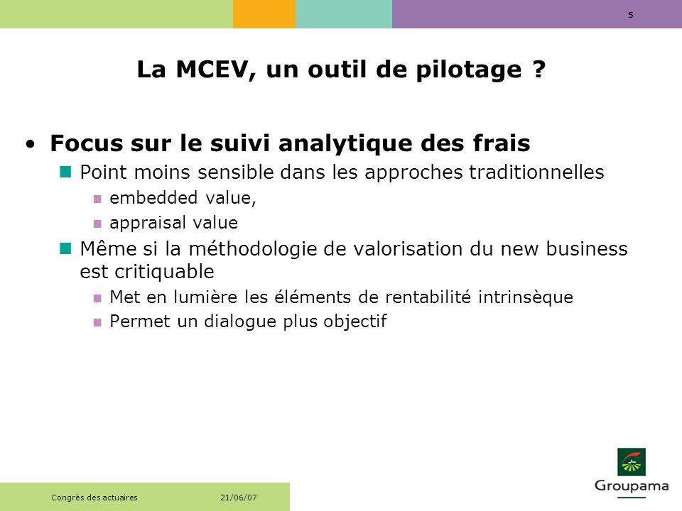 21/06/07 5 Congrès des actuaires La MCEV, un outil de pilotage ? Focus sur le suivi analytique des frais nPoint moins sensible dans les approches trad