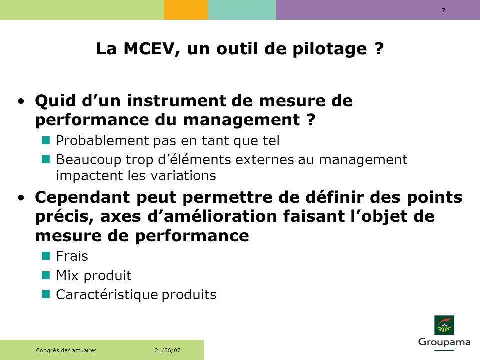 21/06/07 7 Congrès des actuaires La MCEV, un outil de pilotage ? Quid dun instrument de mesure de performance du management ? nProbablement pas en tan