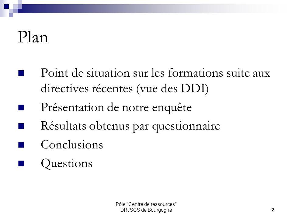 Pôle Centre de ressources DRJSCS de Bourgogne2 Plan Point de situation sur les formations suite aux directives récentes (vue des DDI) Présentation de notre enquête Résultats obtenus par questionnaire Conclusions Questions
