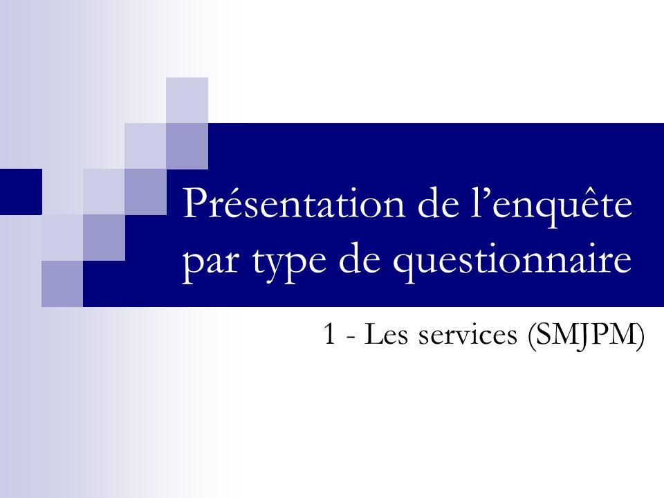 Présentation de lenquête par type de questionnaire 1 - Les services (SMJPM)