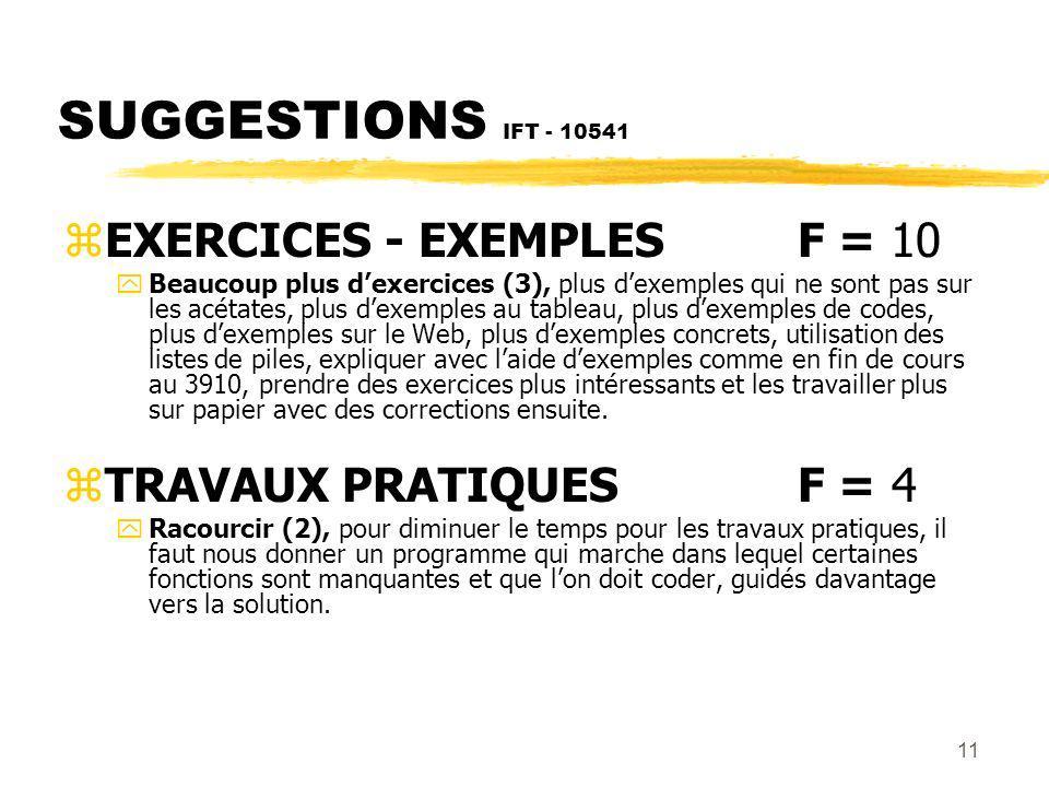 11 SUGGESTIONS IFT - 10541 zEXERCICES - EXEMPLESF = 10 yBeaucoup plus dexercices (3), plus dexemples qui ne sont pas sur les acétates, plus dexemples au tableau, plus dexemples de codes, plus dexemples sur le Web, plus dexemples concrets, utilisation des listes de piles, expliquer avec laide dexemples comme en fin de cours au 3910, prendre des exercices plus intéressants et les travailler plus sur papier avec des corrections ensuite.