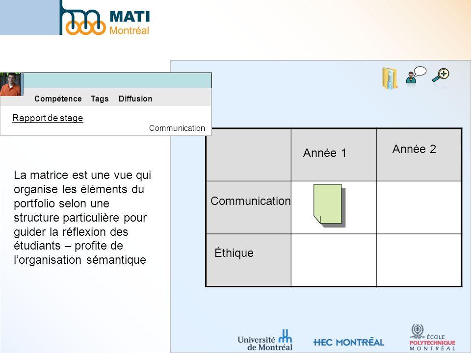 Communication Éthique Année 1 Année 2 Compétence Tags Diffusion Rapport de stage Communication La matrice est une vue qui organise les éléments du por