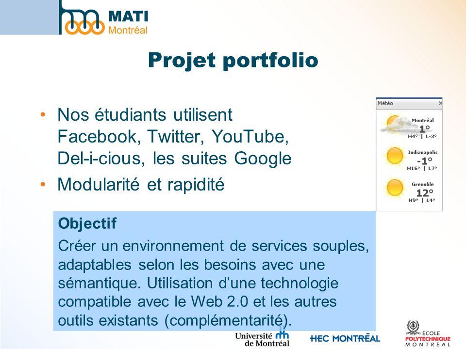 Projet portfolio Nos étudiants utilisent Facebook, Twitter, YouTube, Del-i-cious, les suites Google Modularité et rapidité Objectif Créer un environne