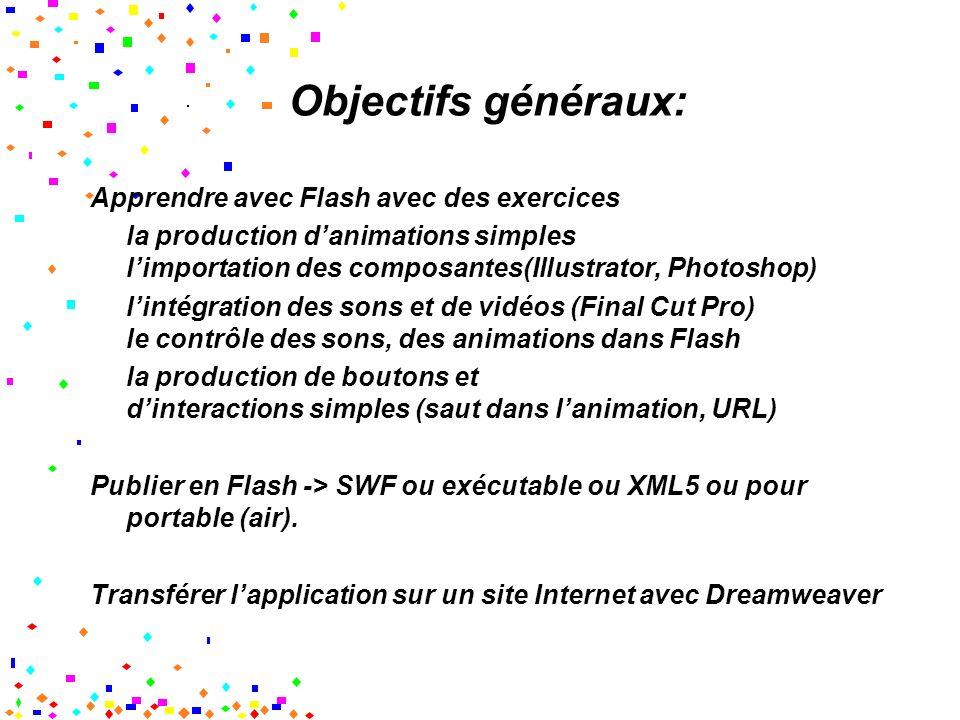 Objectifs généraux: Apprendre avec Flash avec des exercices la production danimations simples limportation des composantes(Illustrator, Photoshop) lintégration des sons et de vidéos (Final Cut Pro) le contrôle des sons, des animations dans Flash la production de boutons et dinteractions simples (saut dans lanimation, URL) Publier en Flash -> SWF ou exécutable ou XML5 ou pour portable (air).
