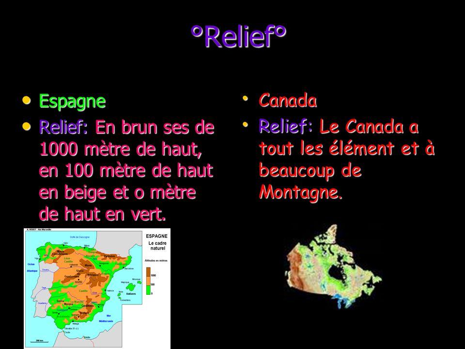 °Relief° °Relief° Espagne Espagne Relief: En brun ses de 1000 mètre de haut, en 100 mètre de haut en beige et o mètre de haut en vert.