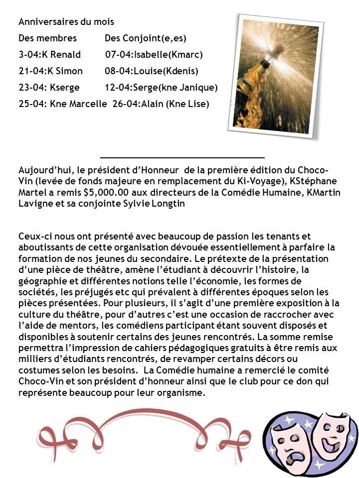 Anniversaires du mois Des membres Des Conjoint(e,es) 3-04:K Renald 07-04:Isabelle(Kmarc) 21-04:K Simon 08-04:Louise(Kdenis) 23-04: Kserge 12-04:Serge(kne Janique) 25-04: Kne Marcelle 26-04:Alain (Kne Lise) ______________________________ Aujourdhui, le président dHonneur de la première édition du Choco- Vin (levée de fonds majeure en remplacement du Ki-Voyage), KStéphane Martel a remis $5,000.00 aux directeurs de la Comédie Humaine, KMartin Lavigne et sa conjointe Sylvie Longtin Ceux-ci nous ont présenté avec beaucoup de passion les tenants et aboutissants de cette organisation dévouée essentiellement à parfaire la formation de nos jeunes du secondaire.