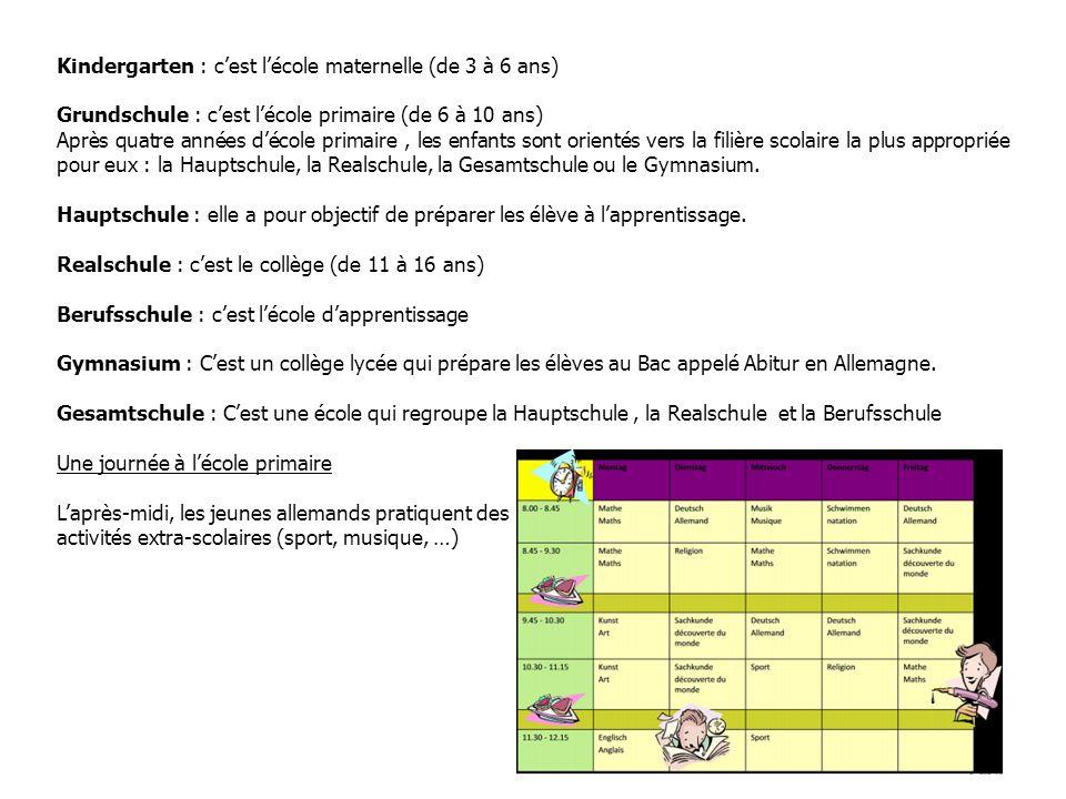 Kindergarten : cest lécole maternelle (de 3 à 6 ans) Grundschule : cest lécole primaire (de 6 à 10 ans) Après quatre années décole primaire, les enfan