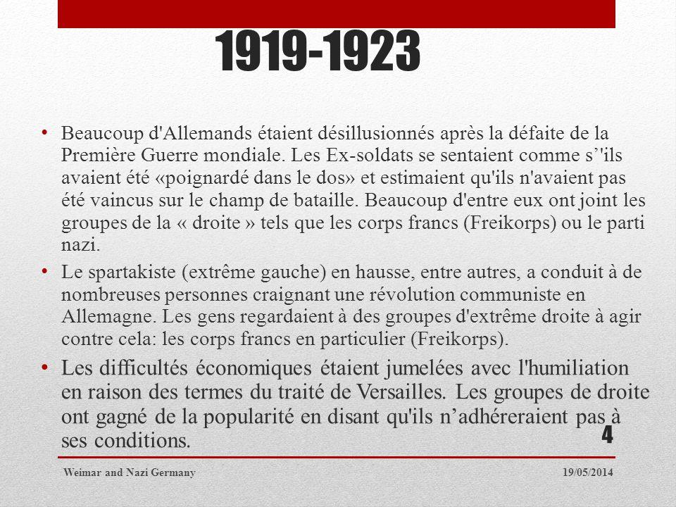 1919-1923 Beaucoup d'Allemands étaient désillusionnés après la défaite de la Première Guerre mondiale. Les Ex-soldats se sentaient comme s'ils avaient