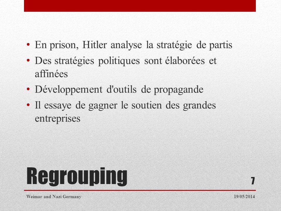 Regrouping En prison, Hitler analyse la stratégie de partis Des stratégies politiques sont élaborées et affinées Développement d'outils de propagande
