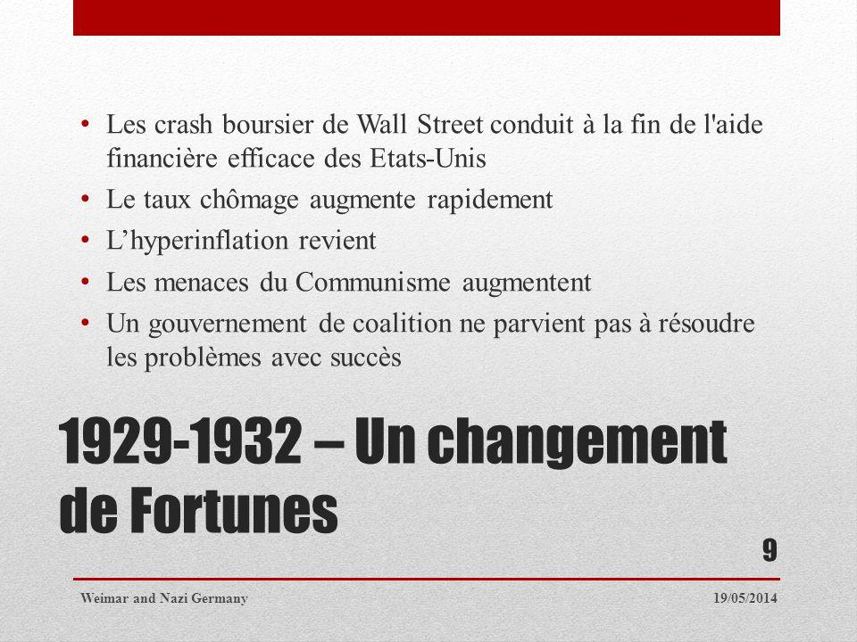 1929-1932 – Un changement de Fortunes Les crash boursier de Wall Street conduit à la fin de l'aide financière efficace des Etats-Unis Le taux chômage