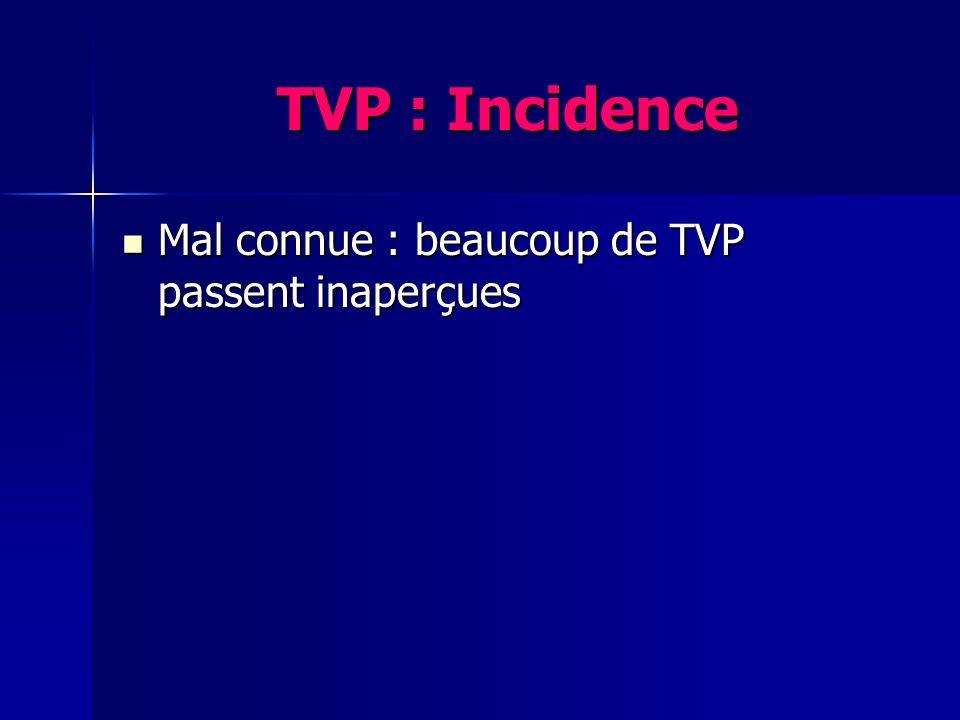 TVP : Incidence Mal connue : beaucoup de TVP passent inaperçues Mal connue : beaucoup de TVP passent inaperçues