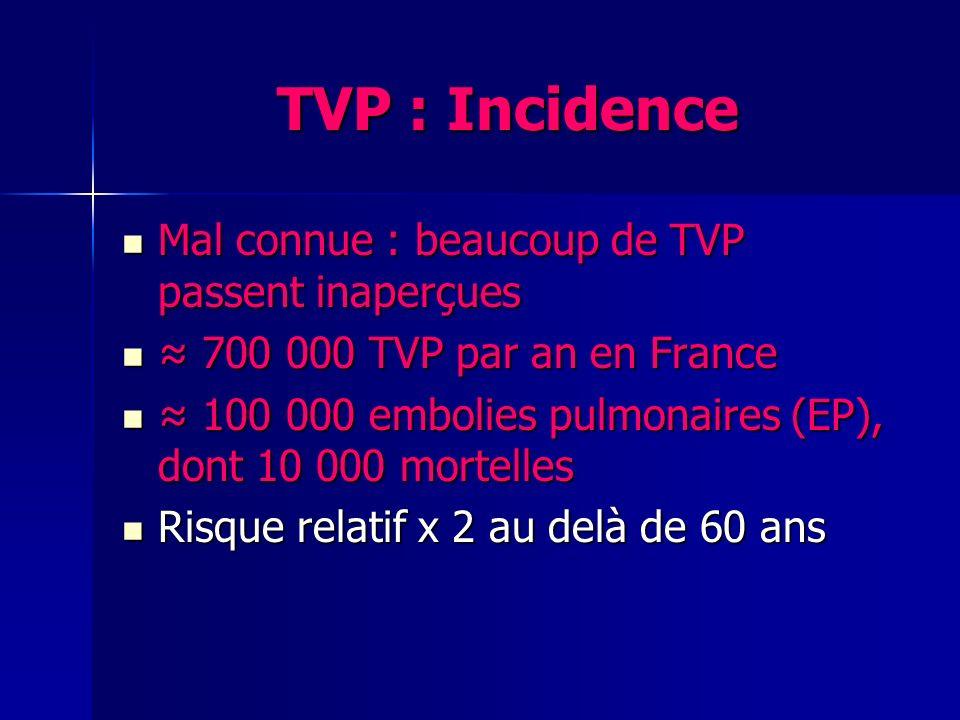 TVP : Incidence Mal connue : beaucoup de TVP passent inaperçues Mal connue : beaucoup de TVP passent inaperçues 700 000 TVP par an en France 700 000 T