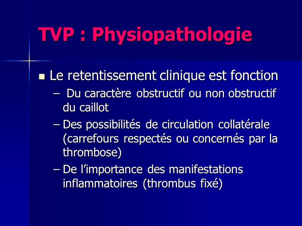 Le retentissement clinique est fonction Le retentissement clinique est fonction – Du caractère obstructif ou non obstructif du caillot –Des possibilit