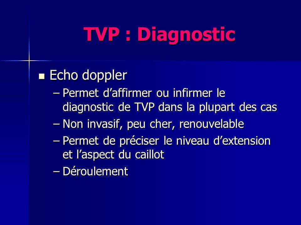 TVP : Diagnostic Echo doppler Echo doppler –Permet daffirmer ou infirmer le diagnostic de TVP dans la plupart des cas –Non invasif, peu cher, renouvel