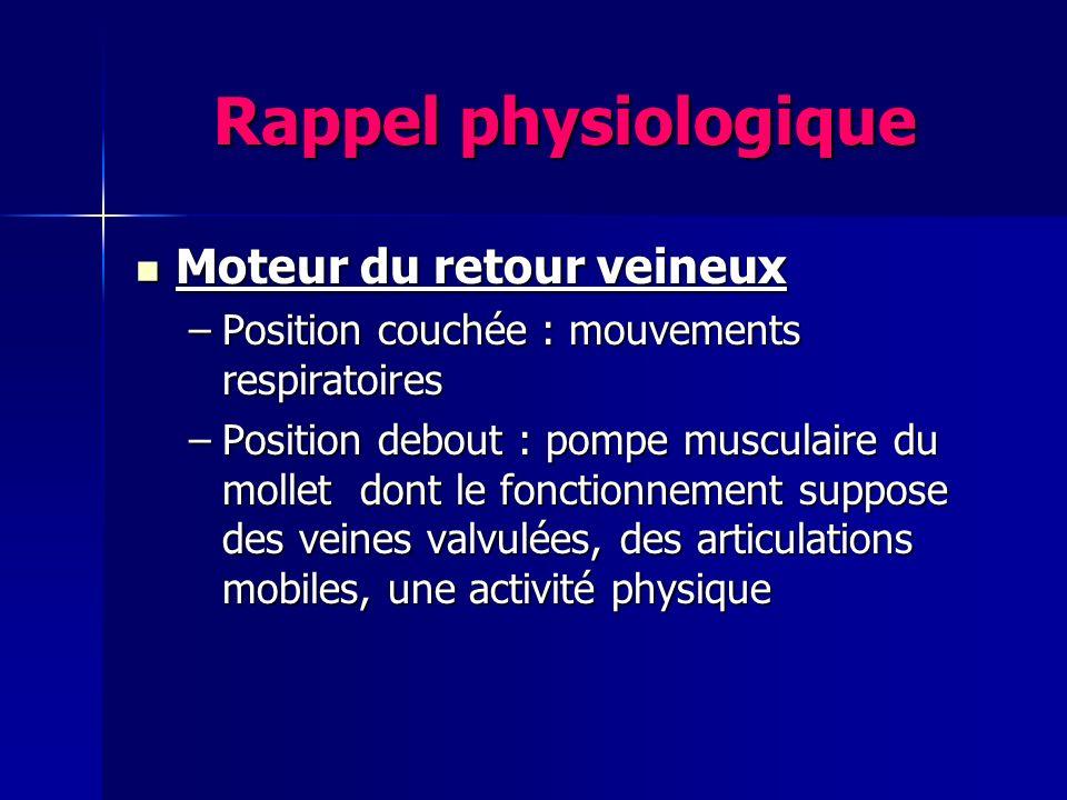 Rappel physiologique Moteur du retour veineux Moteur du retour veineux –Position couchée : mouvements respiratoires –Position debout : pompe musculair