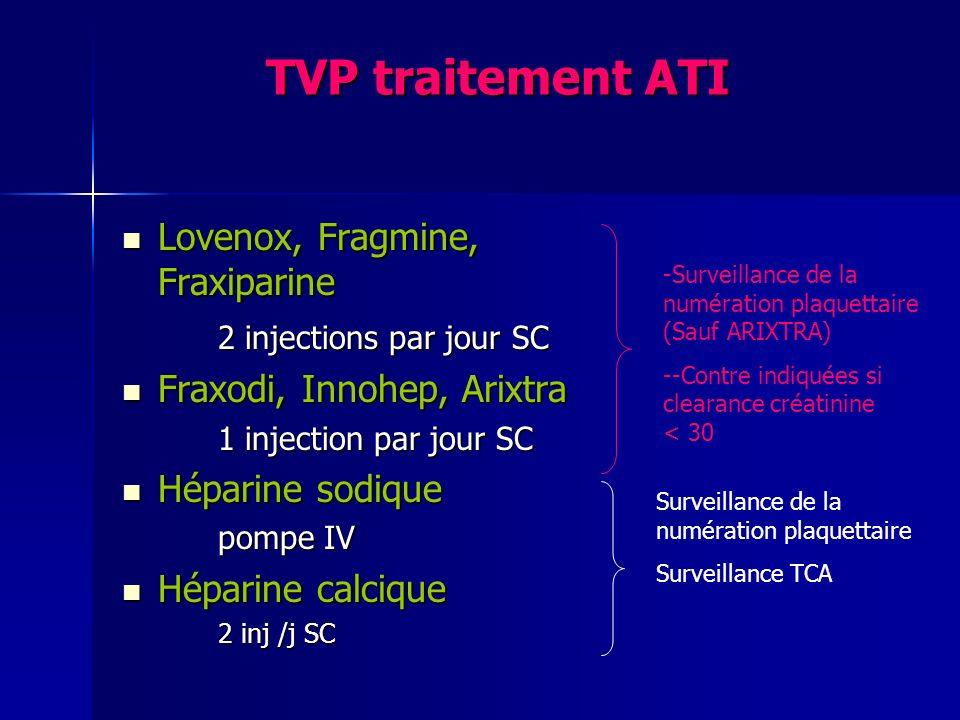 TVP traitement ATI Lovenox, Fragmine, Fraxiparine Lovenox, Fragmine, Fraxiparine 2 injections par jour SC Fraxodi, Innohep, Arixtra Fraxodi, Innohep,