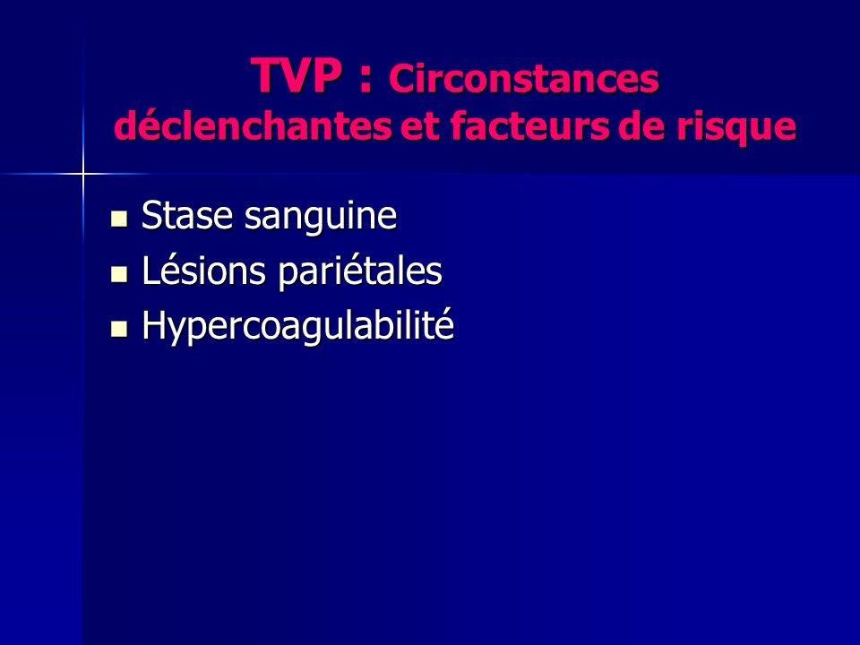 TVP : Circonstances déclenchantes et facteurs de risque Stase sanguine Stase sanguine Lésions pariétales Lésions pariétales Hypercoagulabilité Hyperco