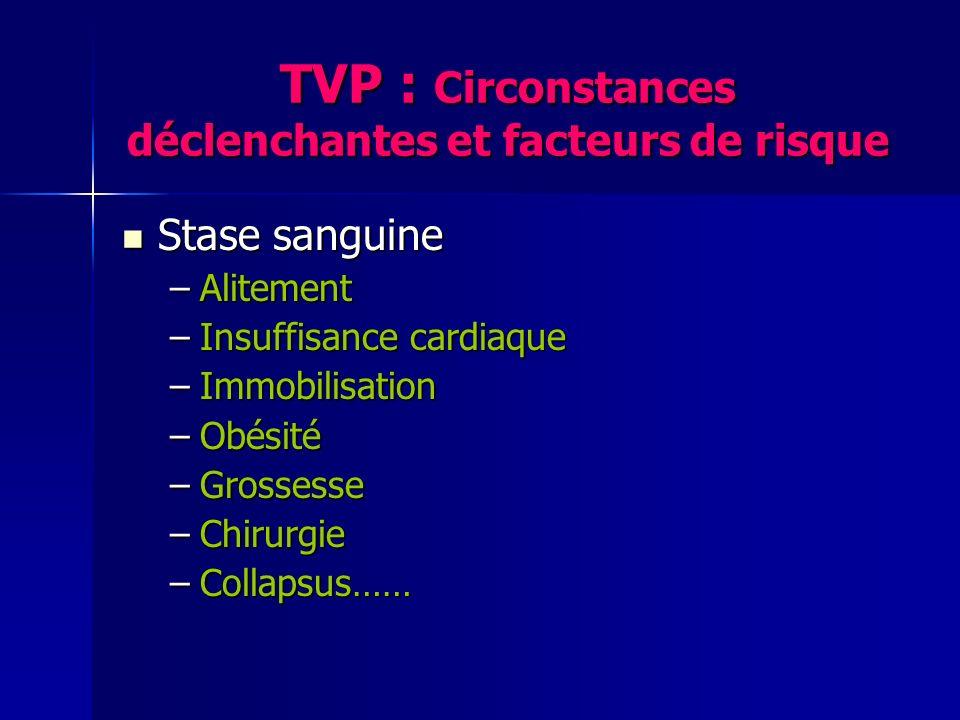 TVP : Circonstances déclenchantes et facteurs de risque Stase sanguine Stase sanguine –Alitement –Insuffisance cardiaque –Immobilisation –Obésité –Gro