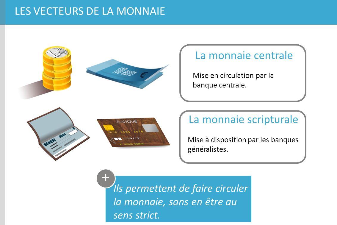 LES VECTEURS DE LA MONNAIE La monnaie centrale La monnaie scripturale + Ils permettent de faire circuler la monnaie, sans en être au sens strict. Mise