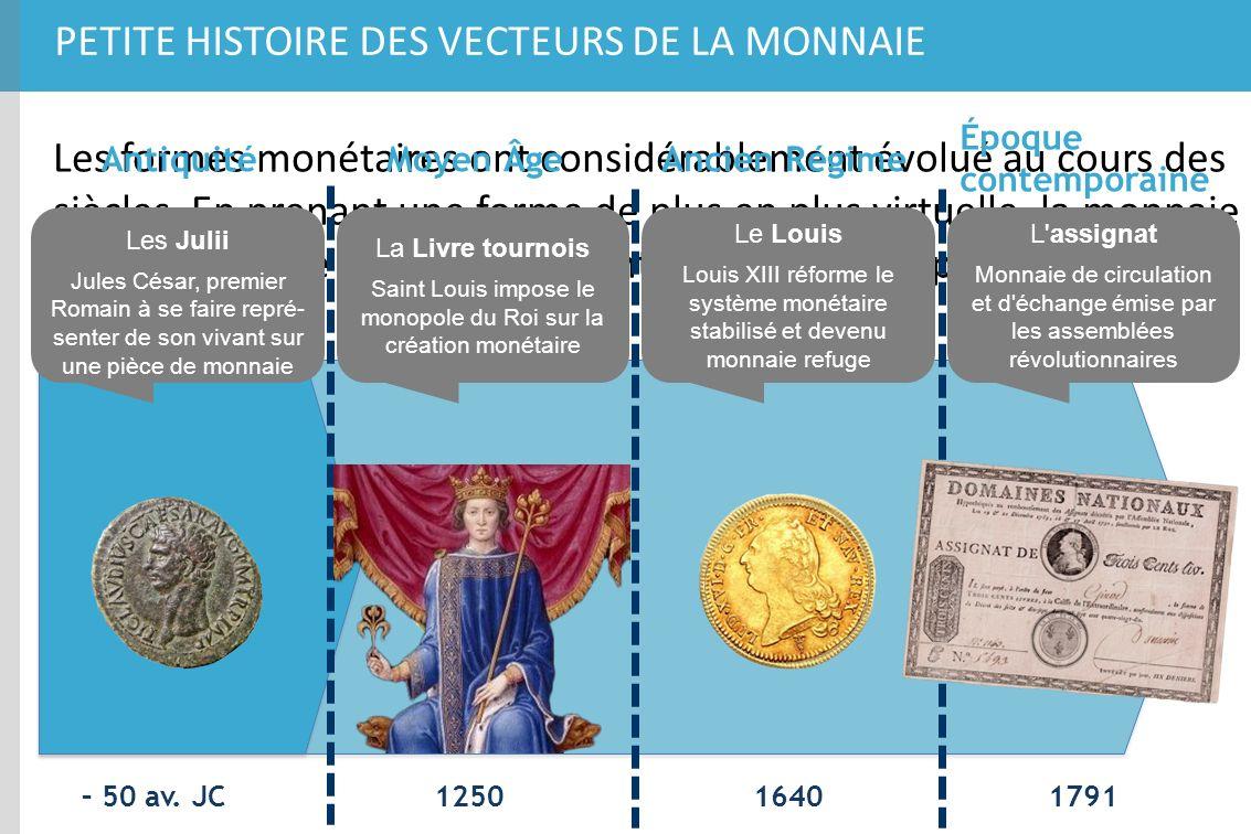 PETITE HISTOIRE DES VECTEURS DE LA MONNAIE Les formes monétaires ont considérablement évolué au cours des siècles. En prenant une forme de plus en plu