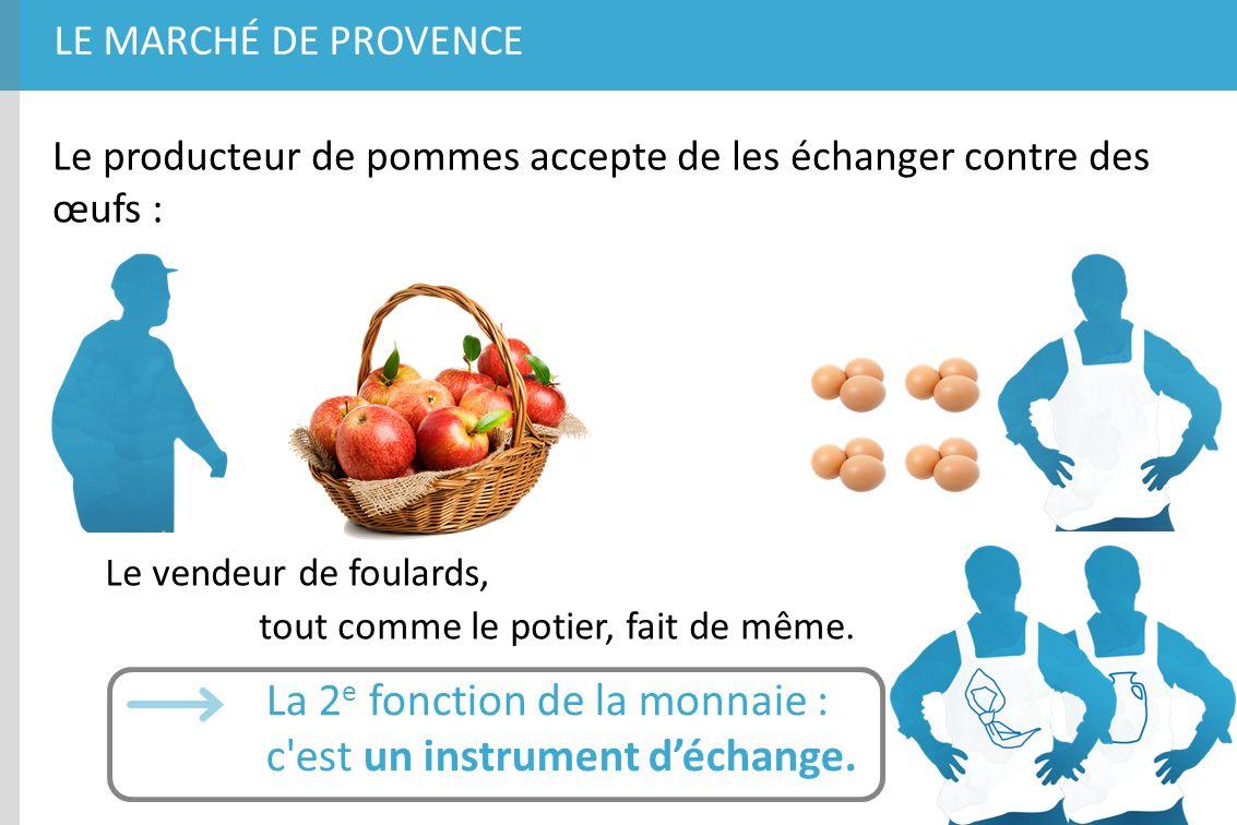 LE MARCHÉ DE PROVENCE Le producteur de pommes accepte de les échanger contre des œufs : Le vendeur de foulards, La 2 e fonction de la monnaie : c'est