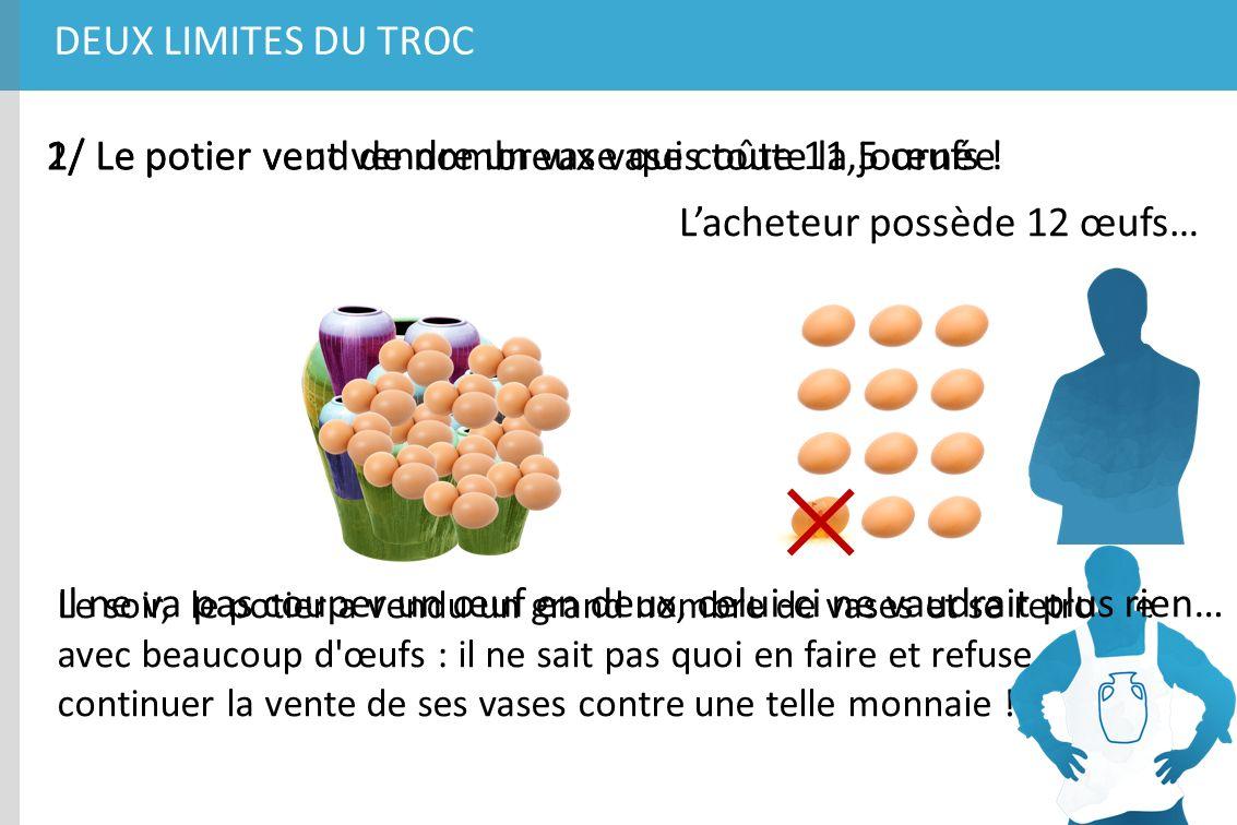 DEUX LIMITES DU TROC 1/ Le potier veut vendre un vase qui coûte 11,5 œufs ! Le soir, le potier a vendu un grand nombre de vases et se retrouve avec be