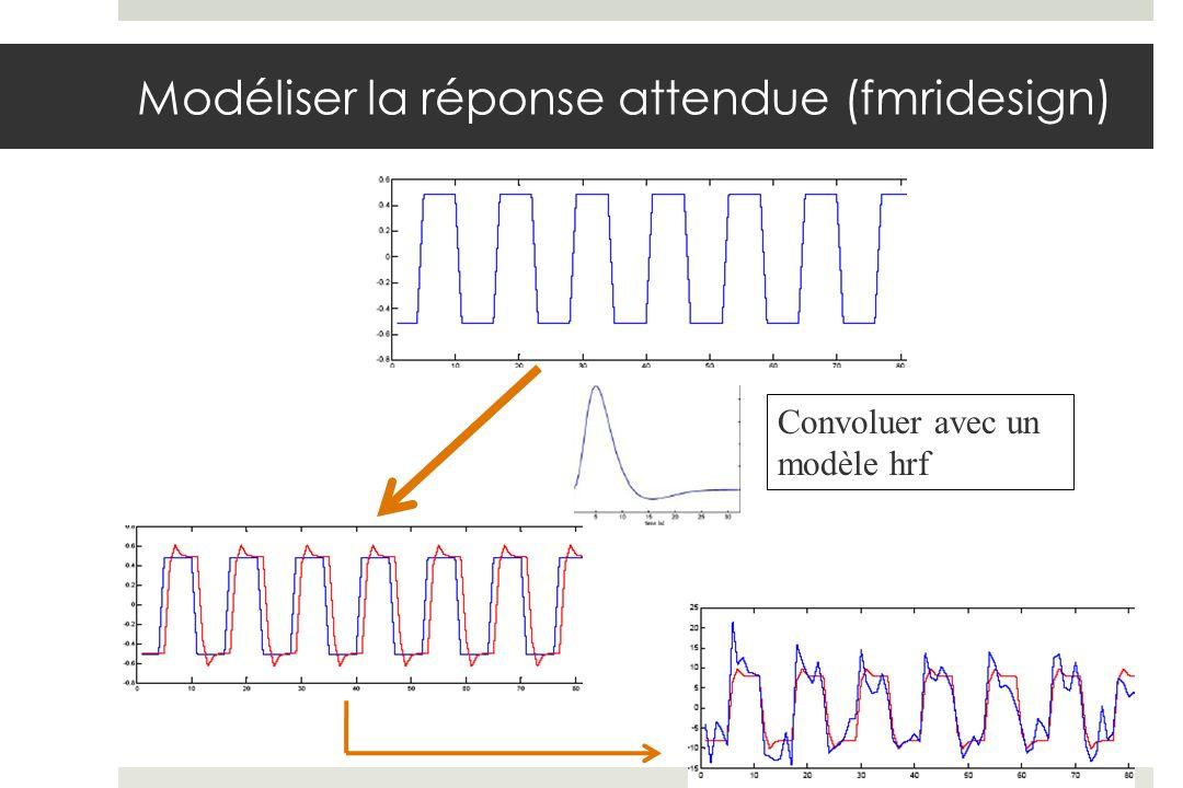 Modéliser la réponse attendue (fmridesign) Convoluer avec un modèle hrf