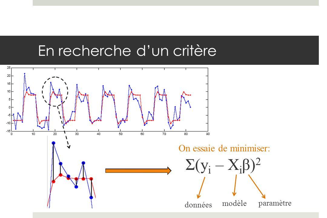 En recherche dun critère Σ(y i – X i β) 2 données modèle paramètre On essaie de minimiser: