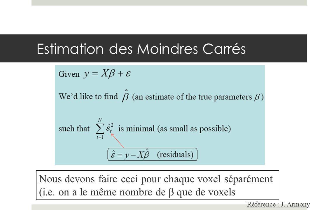 Estimation des Moindres Carrés Nous devons faire ceci pour chaque voxel séparément (i.e. on a le même nombre de β que de voxels Référence : J. Armony